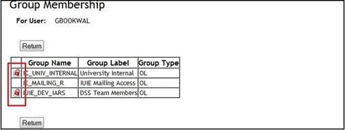 The IUIE User Membership List page with the Sensitive Data Indicator highlighted
