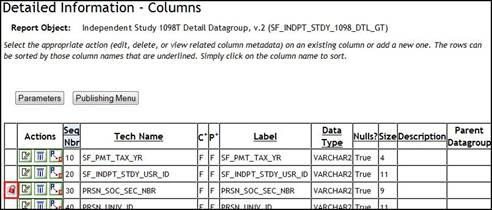 The column list with the Sensitive Data Indicator highlighted