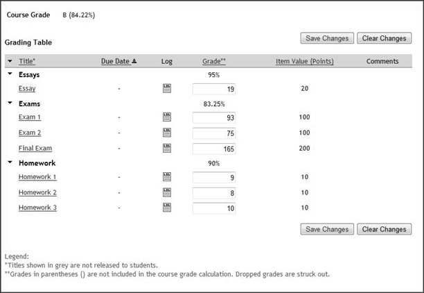 Gradebook table with points and simple  categories