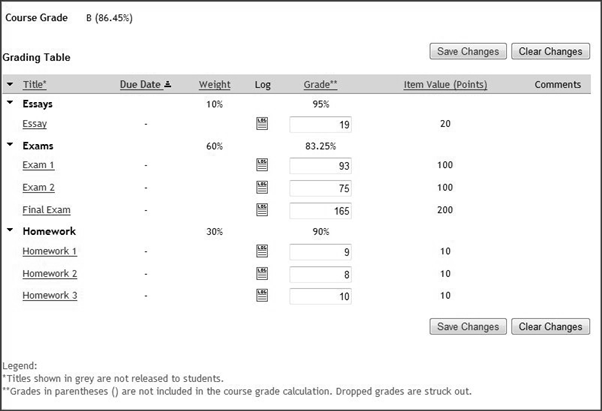 Gradebook table with points and  weighted categories