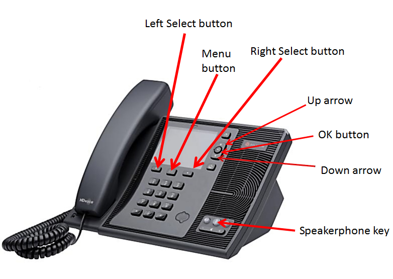 guide to polycom cx600 phones rh kb iu edu Polycom CX3000 Polycom CX5500