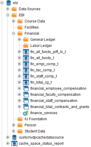 An example of a folder structure in Denodo