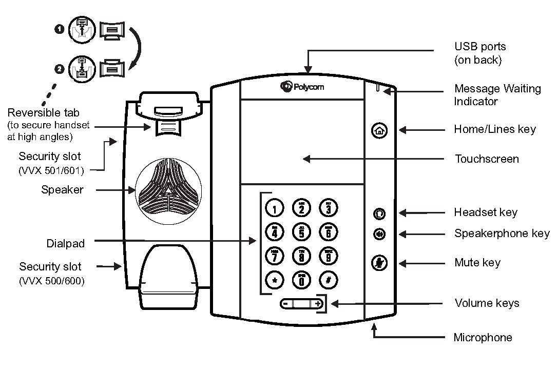 Diagram of Polycom VVX500 phone with buttons labeled (a102l)