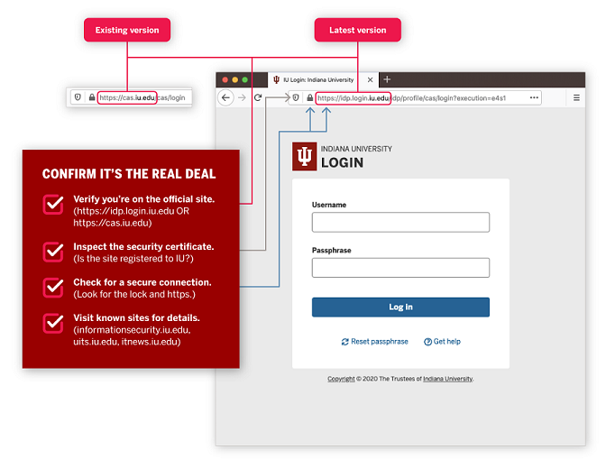 Graphic of items to check for legitimate IU Login